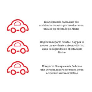 Lowry Spanish Auto Accident Infographic